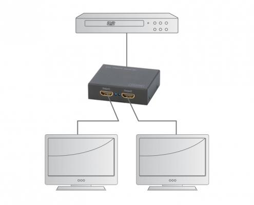 Digitus DS-46304 4K HDMI Splitter -Diagramm